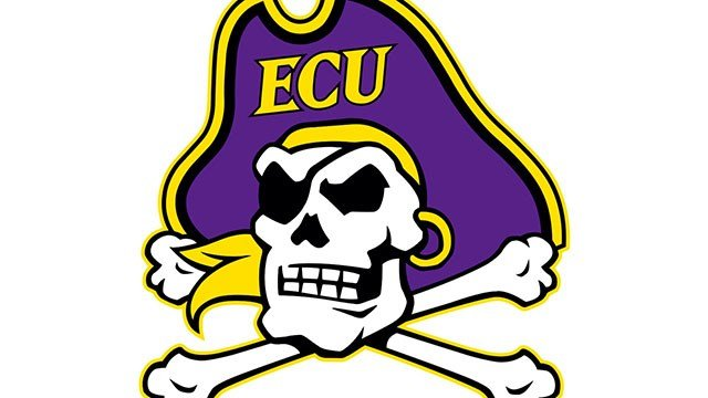 ECU mascot. (AP)