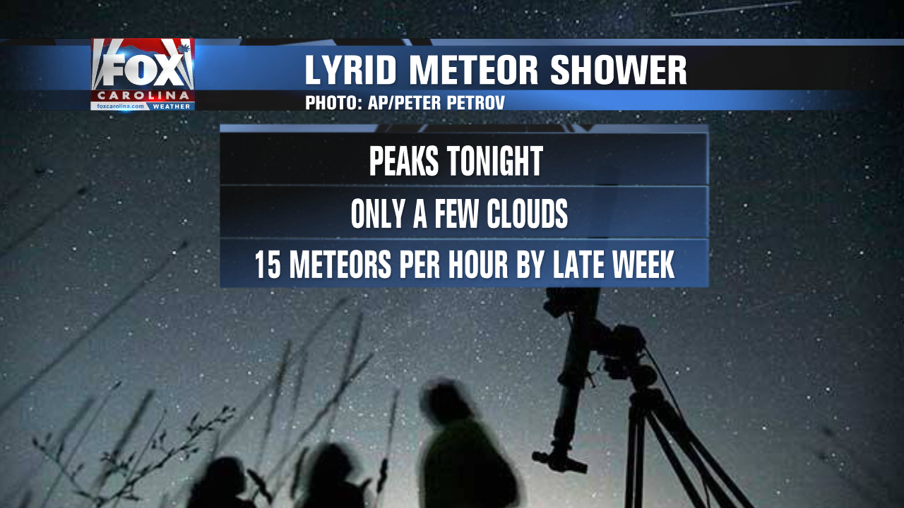 Meteor showers to be observed tomorrow