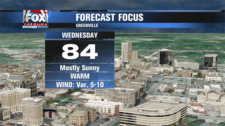 Sunny and warm for your Wednesday