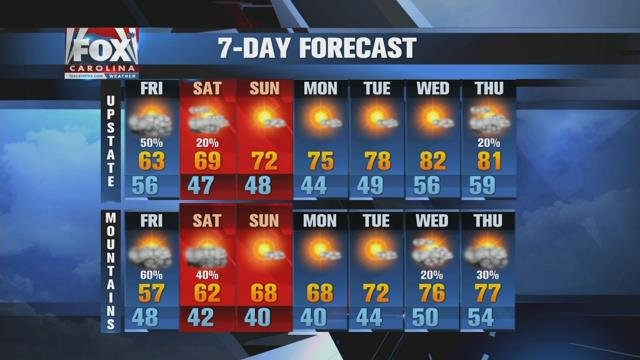 Rain is likely through Friday morning - CBS46 News