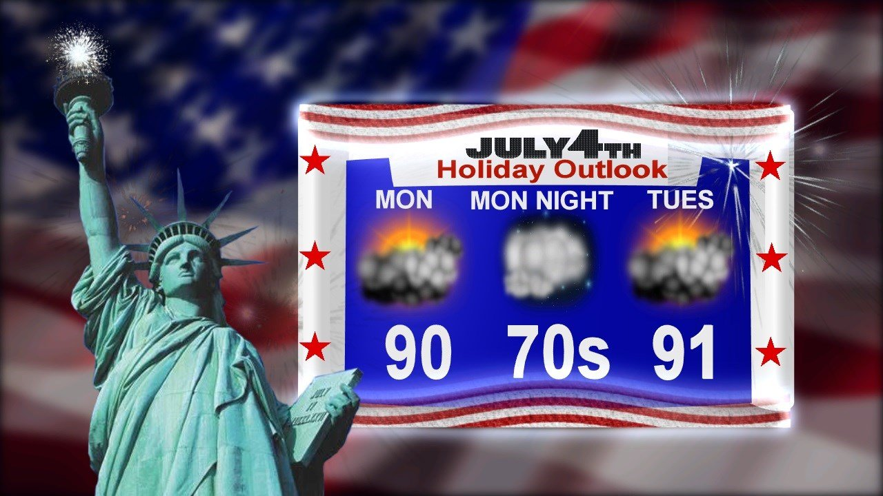 Lowcountry forecast: Wet weather threatens the 4th, but should clear by evening
