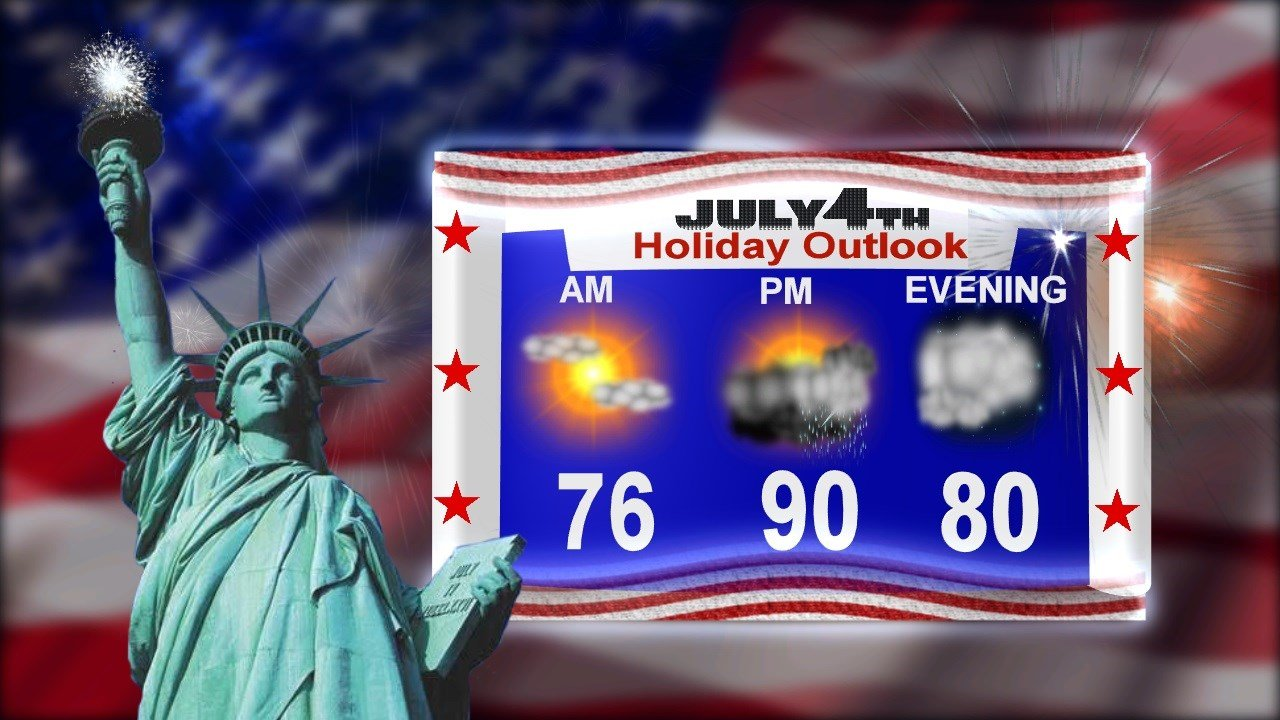 Hot and humid with PM storms for Independence Day