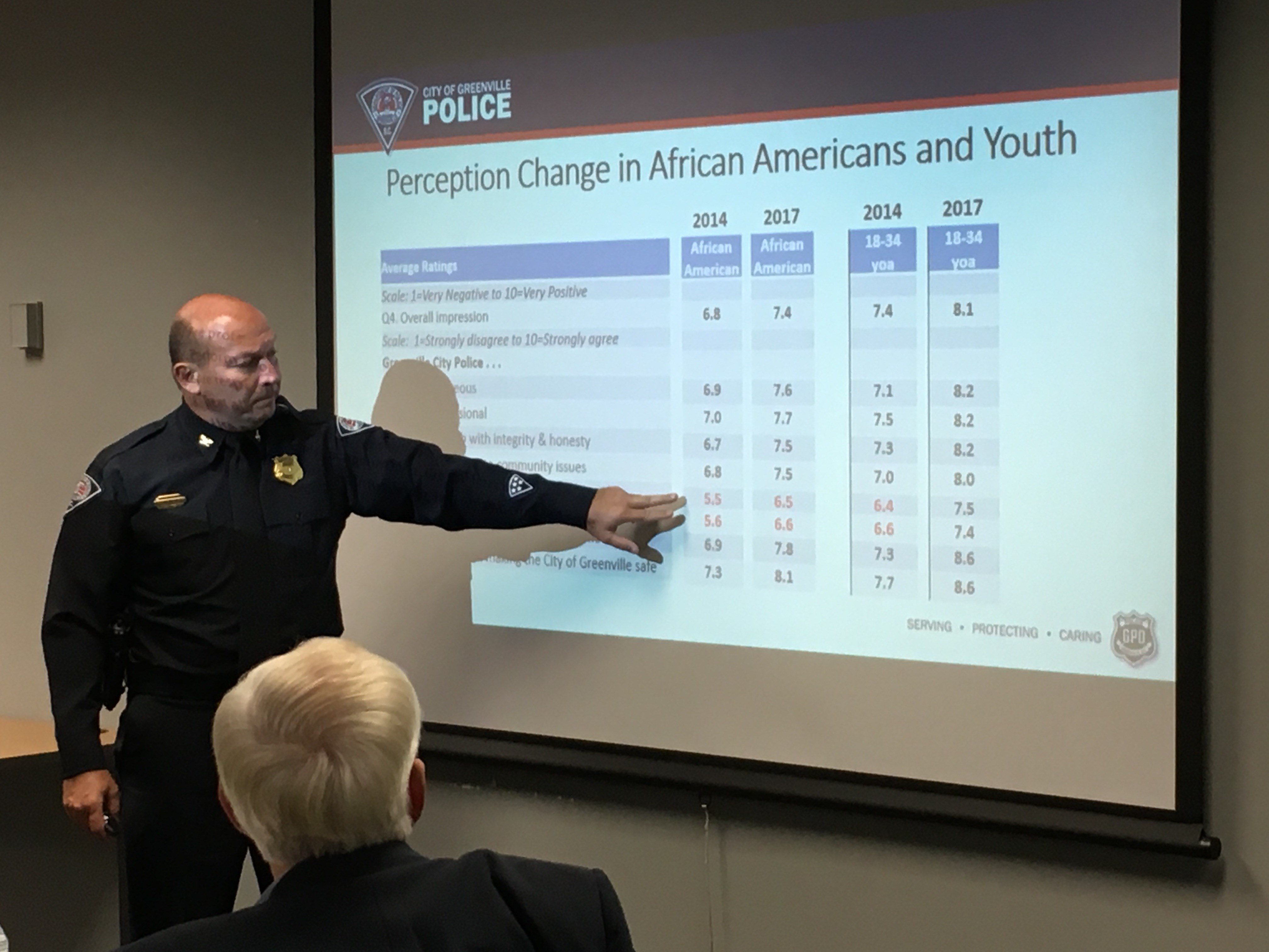 Chief Ken Miller goes over survey results Monday. (7/17/17 FOX Carolina)