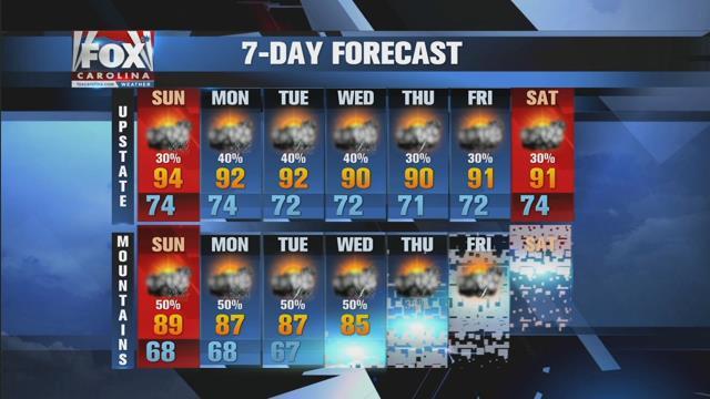Storm chances gradually increase