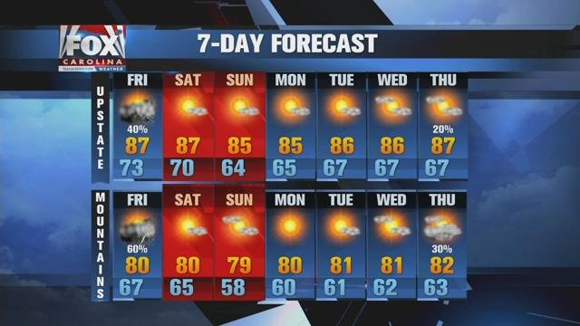Storms possible Friday, followed by a beautiful weekend