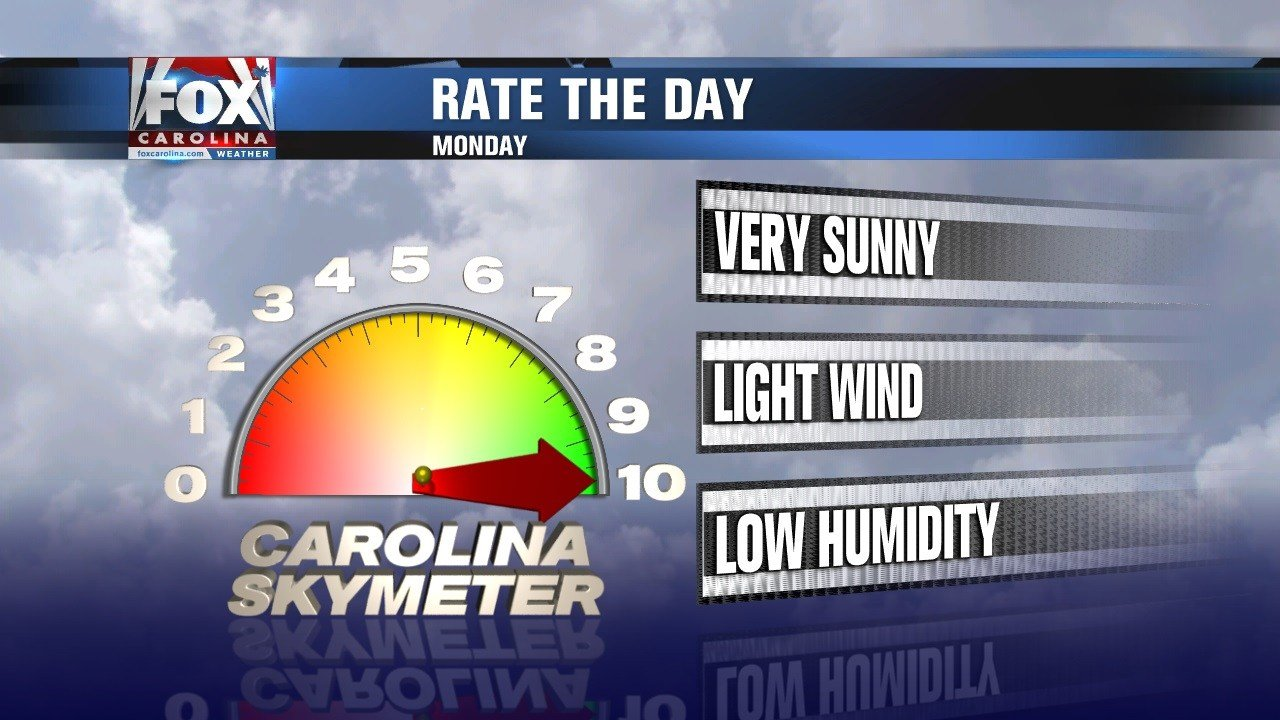Lots of sun today, humidity increases tomorrow…