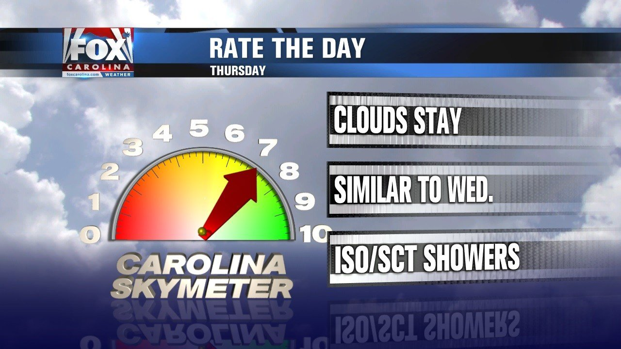 Forecast: Showers possible today; temperatures in the 70s