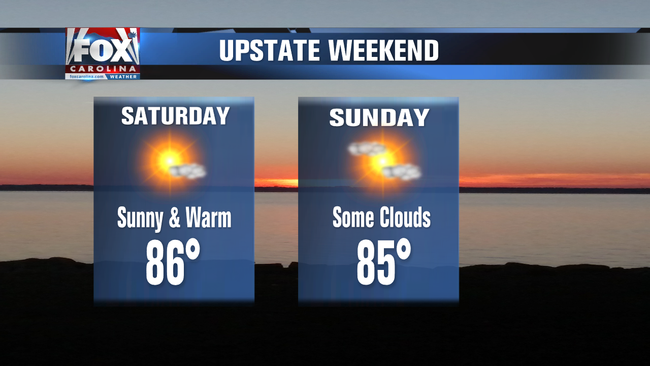 Weekend weather: warmer conditions and lower humidity