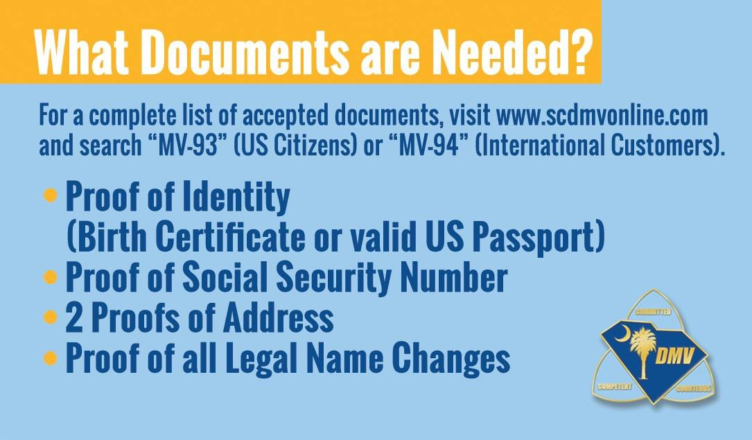 Real ID requirements (Source: SC DMV)