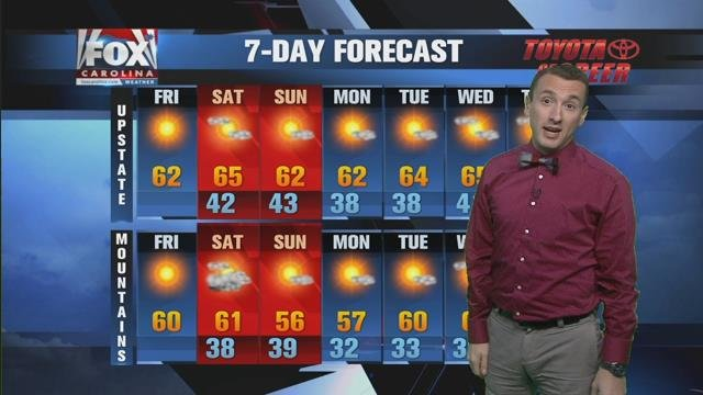 Isaac: Great shopping weather on Friday
