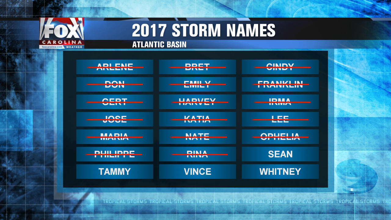 Record-setting Atlantic Hurricane Season Ends