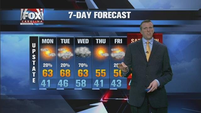 Warm weather to start the week followed by mid-week rain