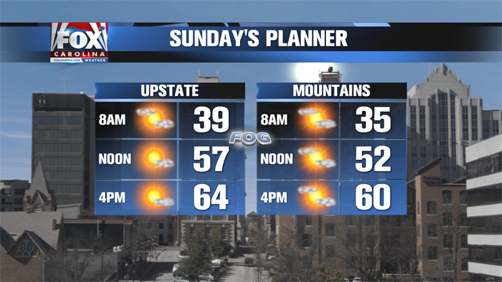 Sunny & Warm Start to the Weekend