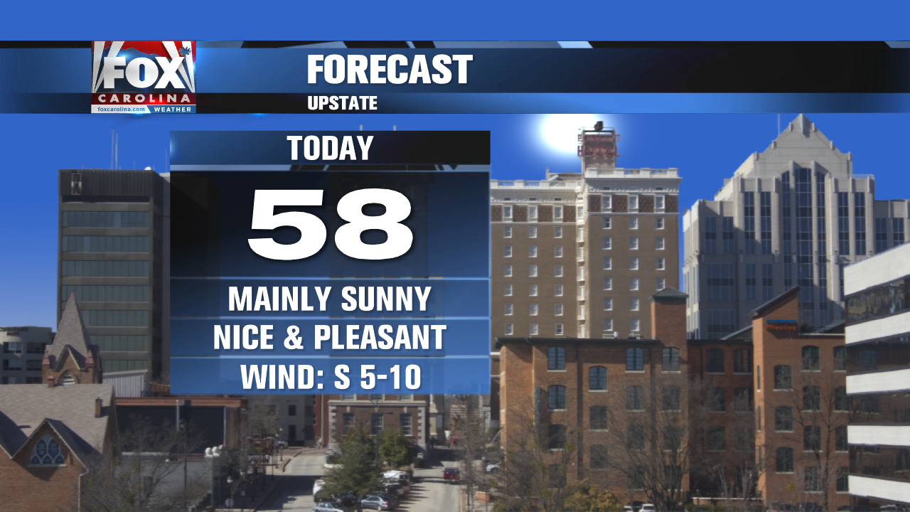 Sunny & Warmer Today, Cloudy & Warmer For The Weekend