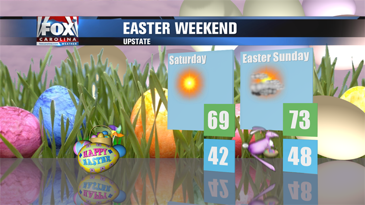 Split forecast for Easter weekend
