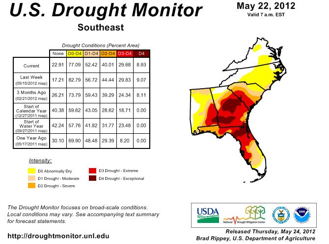 Drought stricken areas get some much needed rain!