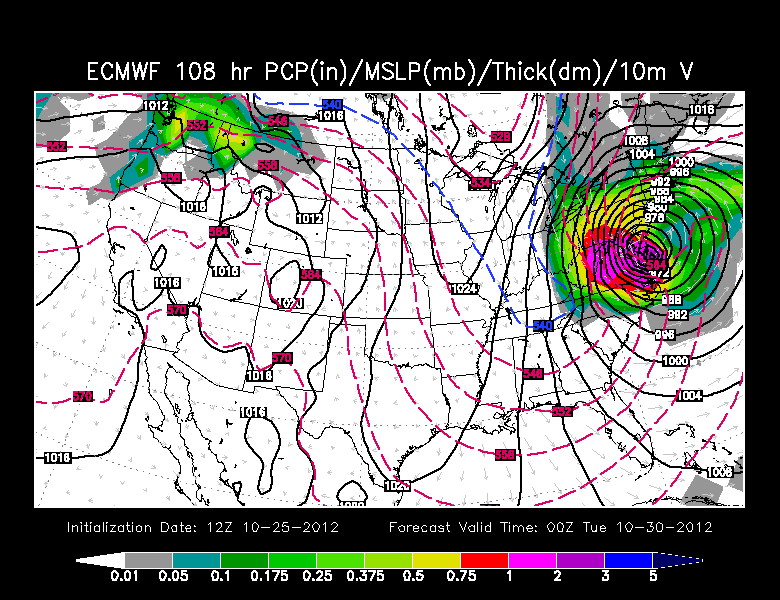 European model projection for Sandy
