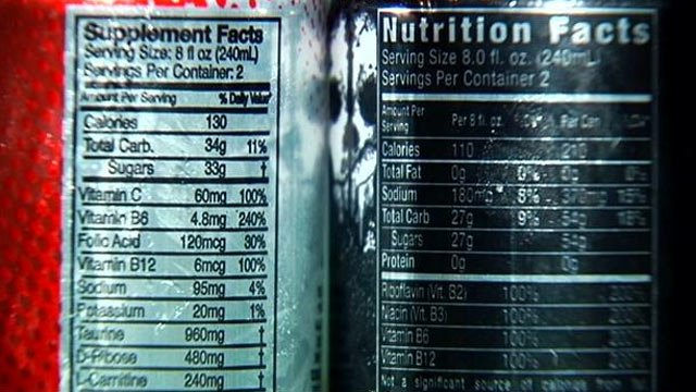 A look at supplement and nutrition fact labels on energy drinks. (File/FOX Carolina)