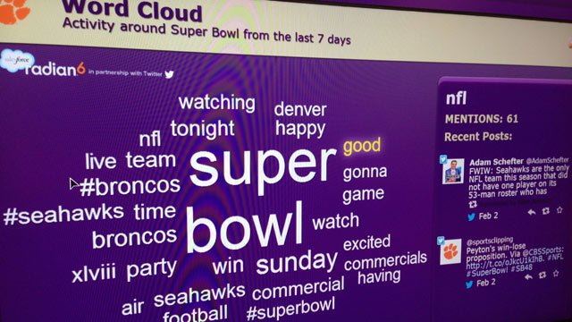 A look at the popular words trending on social media for Super Bowl XLVII. (Feb. 2, 2014/FOX Carolina)