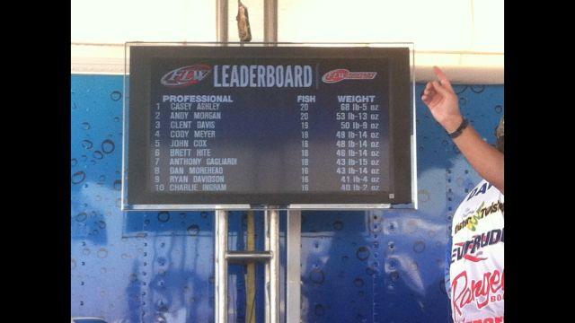 Ashley lands at the top of the board (Fox Carolina)