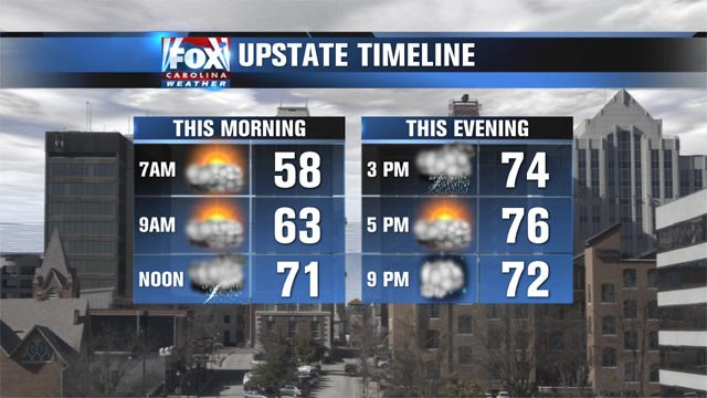 The weather timeline for Wednesday.