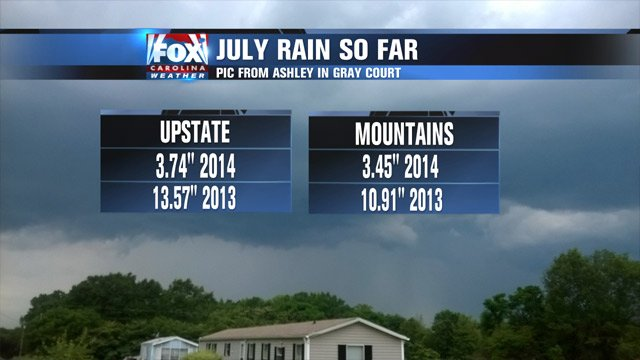 Comparison of 2013 vs. 2014 rainfall for July.