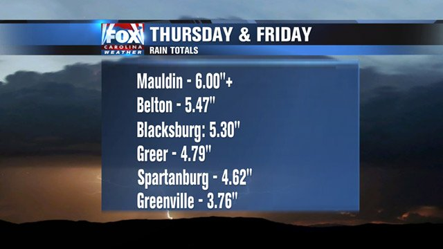 Rain totals from Thursday and Friday's storms. (Aug. 1, 2014/FOX Carolina)