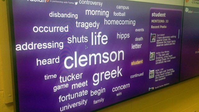 Tweets tracked at Clemsons' Social Media Listening Center. (Sept. 25, 2014/FOX Carolina)